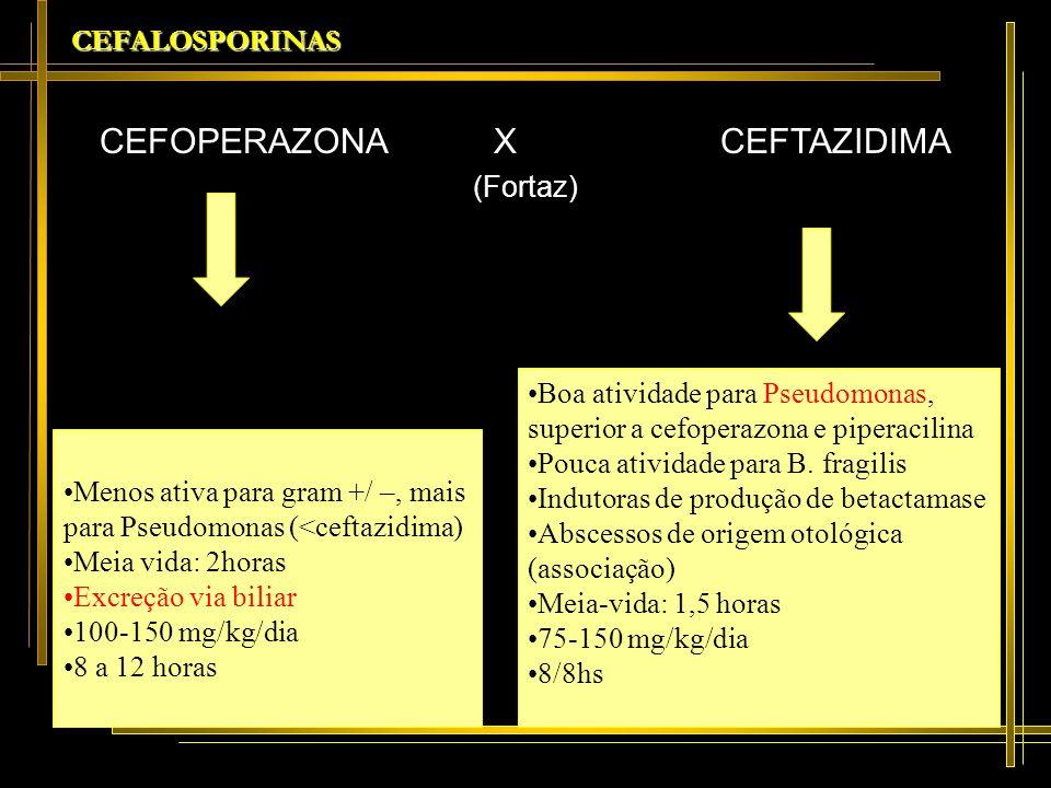 CEFOPERAZONA X CEFTAZIDIMA