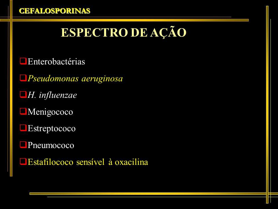 ESPECTRO DE AÇÃO Enterobactérias Pseudomonas aeruginosa H. influenzae