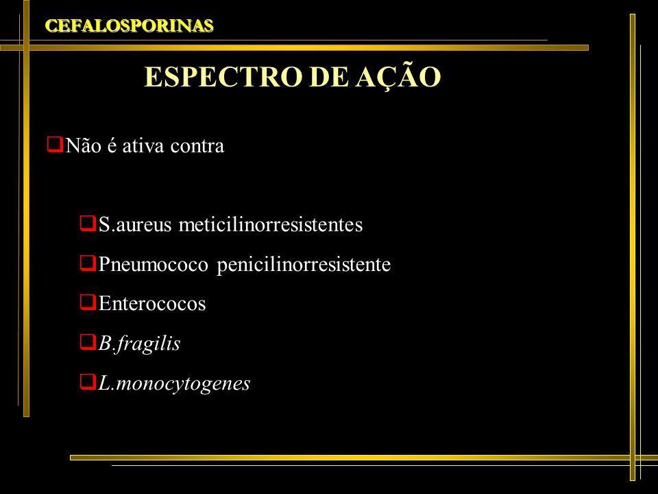 ESPECTRO DE AÇÃO Não é ativa contra S.aureus meticilinorresistentes