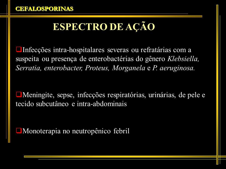 CEFALOSPORINASESPECTRO DE AÇÃO.