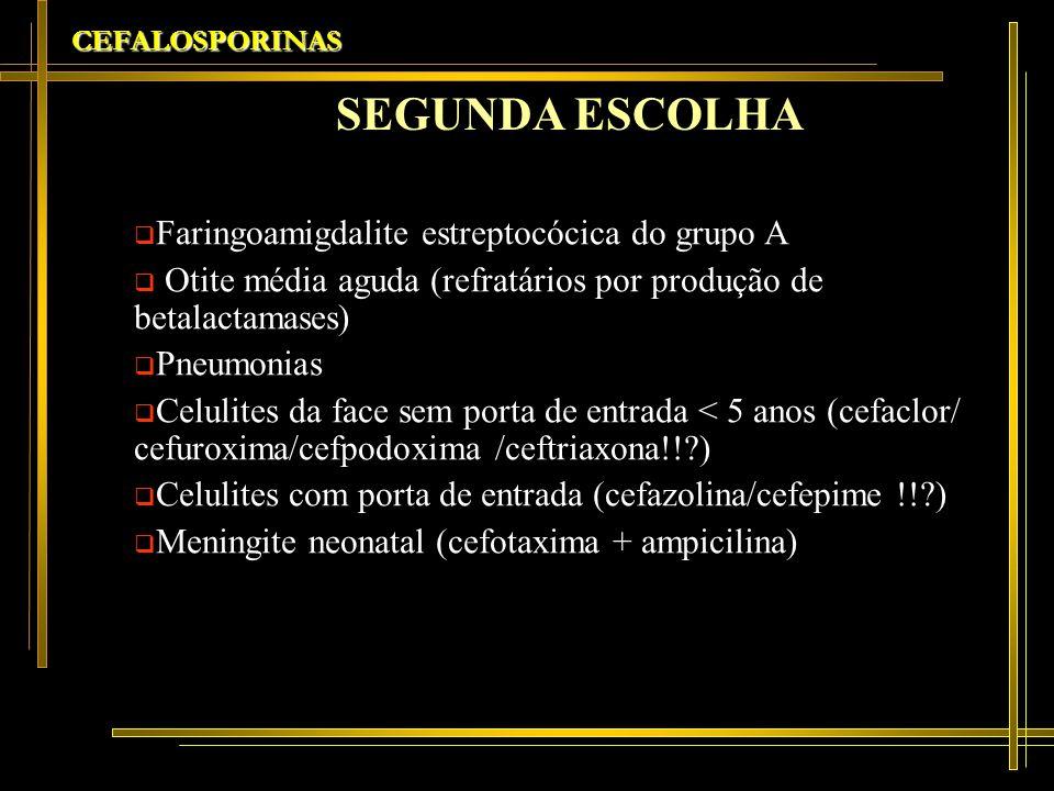 SEGUNDA ESCOLHA Faringoamigdalite estreptocócica do grupo A