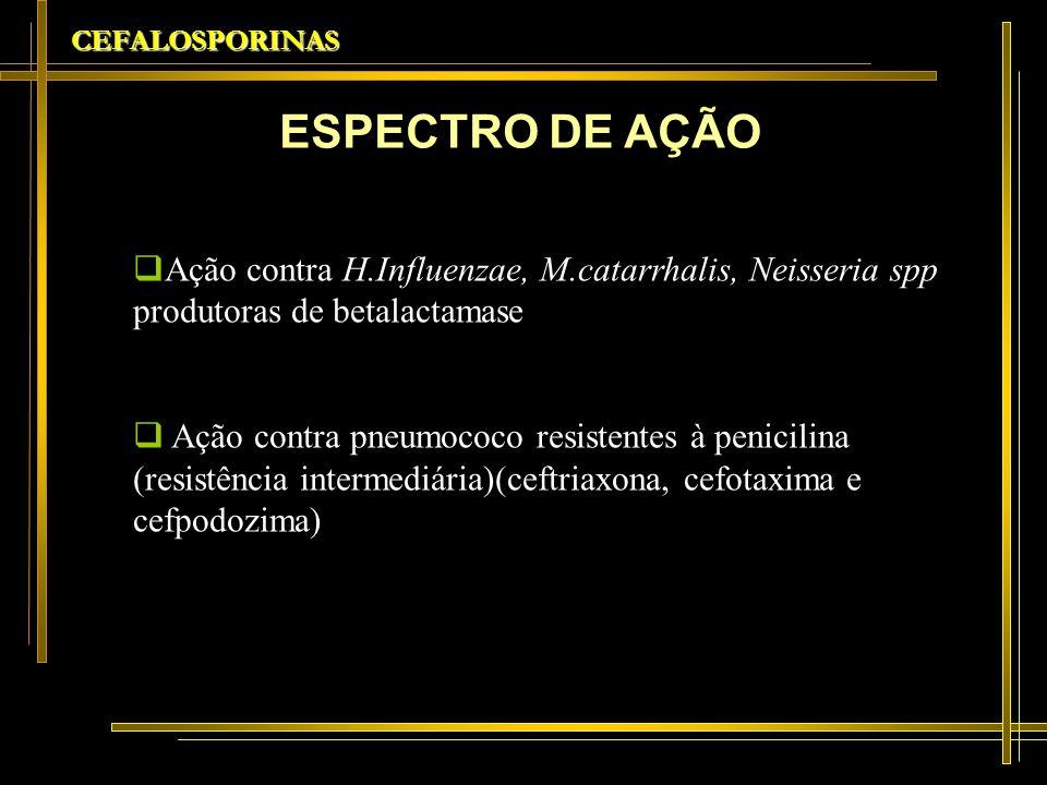 CEFALOSPORINAS ESPECTRO DE AÇÃO. Ação contra H.Influenzae, M.catarrhalis, Neisseria spp produtoras de betalactamase.