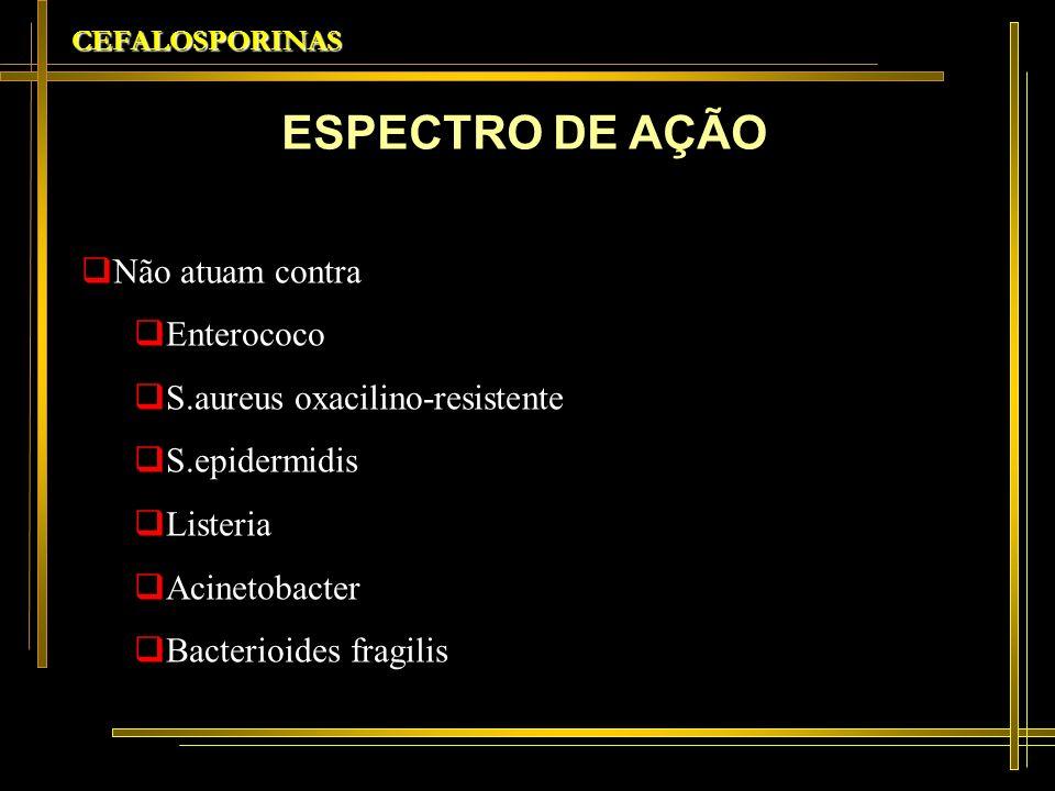 ESPECTRO DE AÇÃO Não atuam contra Enterococo