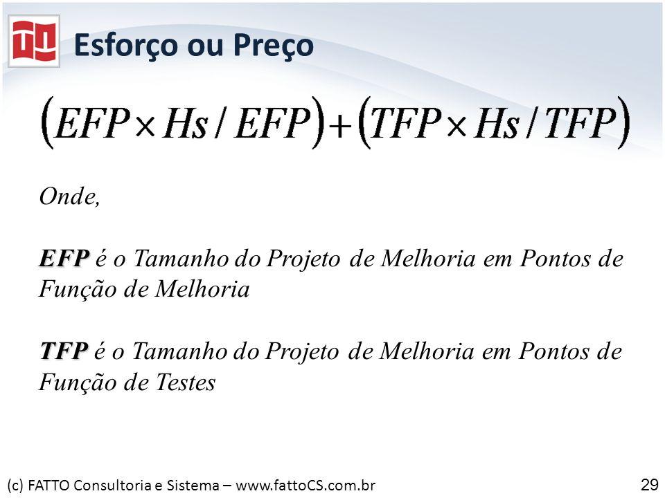Esforço ou PreçoOnde, EFP é o Tamanho do Projeto de Melhoria em Pontos de Função de Melhoria.