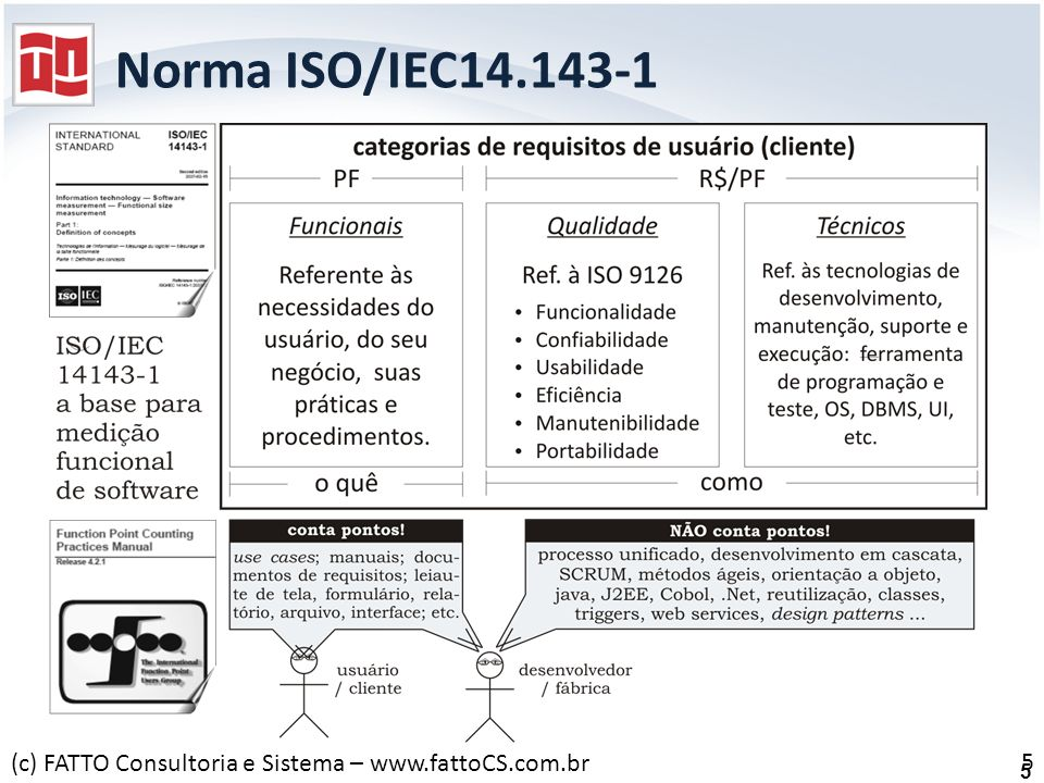 Norma ISO/IEC14.143-1
