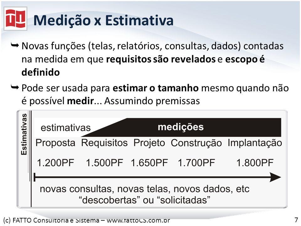 Medição x EstimativaNovas funções (telas, relatórios, consultas, dados) contadas na medida em que requisitos são revelados e escopo é definido.