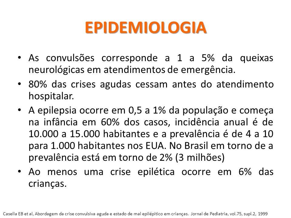 EPIDEMIOLOGIA As convulsões corresponde a 1 a 5% da queixas neurológicas em atendimentos de emergência.