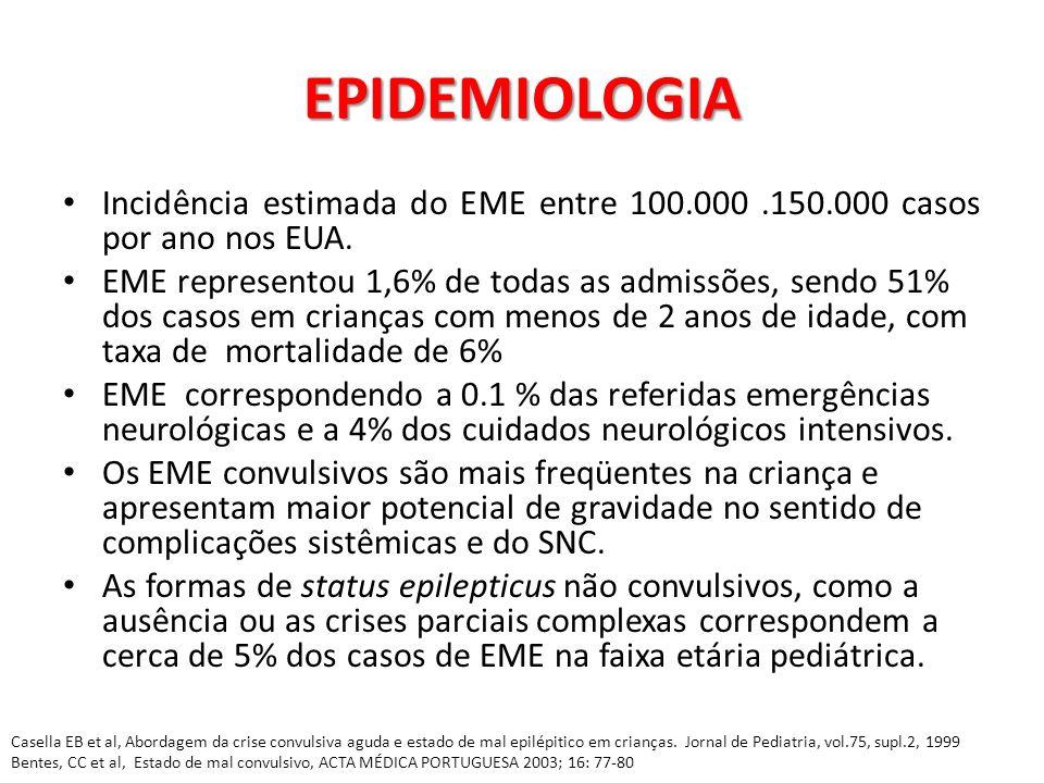 EPIDEMIOLOGIA Incidência estimada do EME entre 100.000 .150.000 casos por ano nos EUA.