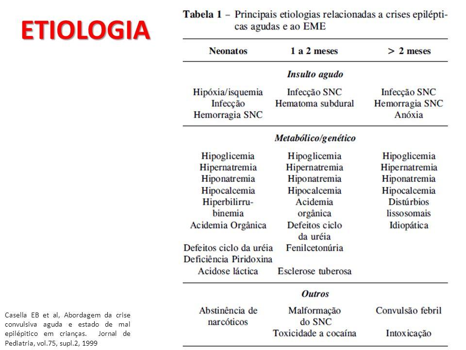 ETIOLOGIA Casella EB et al, Abordagem da crise convulsiva aguda e estado de mal epilépitico em crianças.
