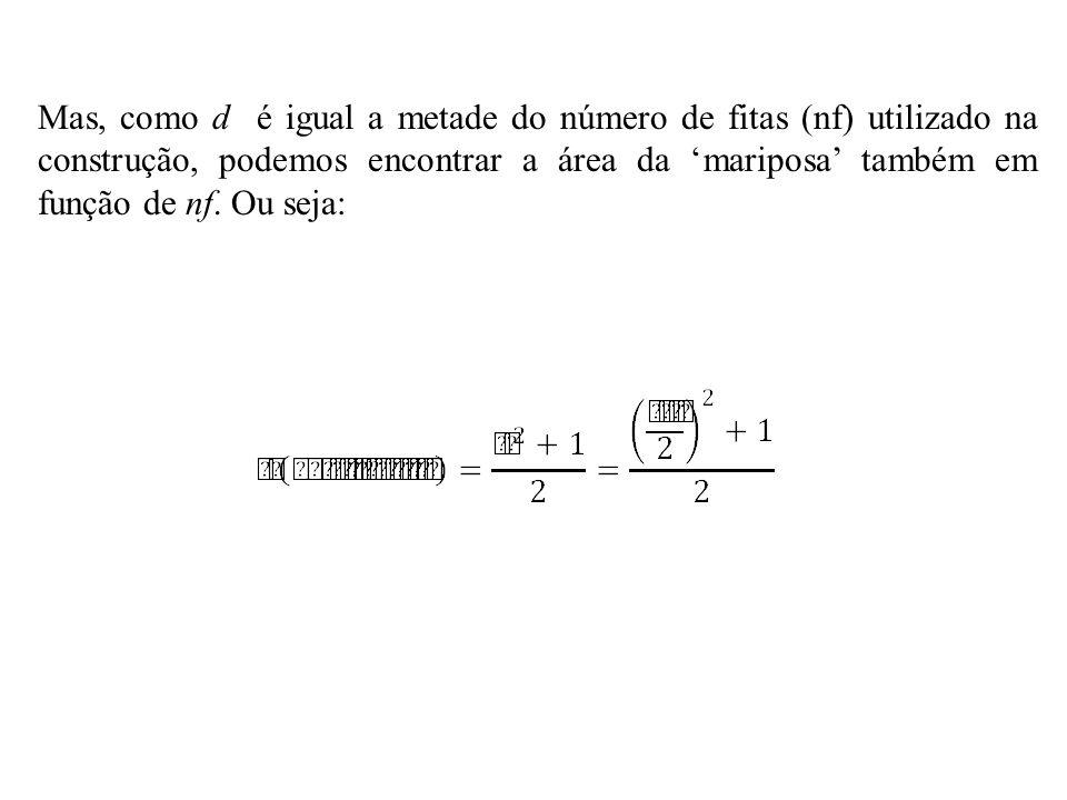 Mas, como d é igual a metade do número de fitas (nf) utilizado na construção, podemos encontrar a área da 'mariposa' também em função de nf.