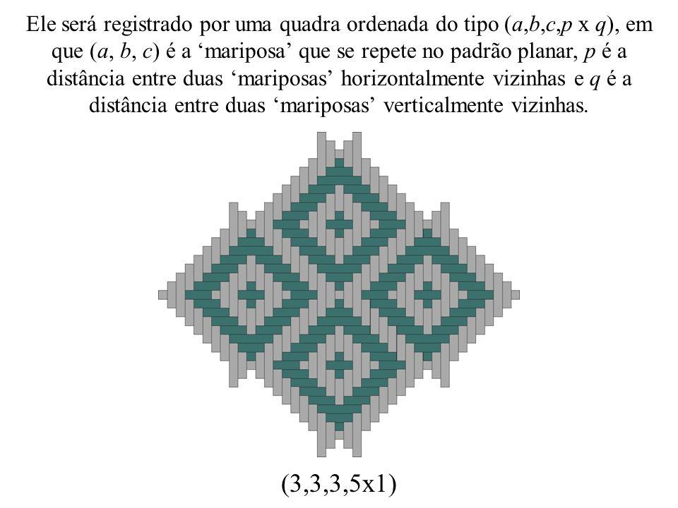 Ele será registrado por uma quadra ordenada do tipo (a,b,c,p x q), em que (a, b, c) é a 'mariposa' que se repete no padrão planar, p é a distância entre duas 'mariposas' horizontalmente vizinhas e q é a distância entre duas 'mariposas' verticalmente vizinhas.