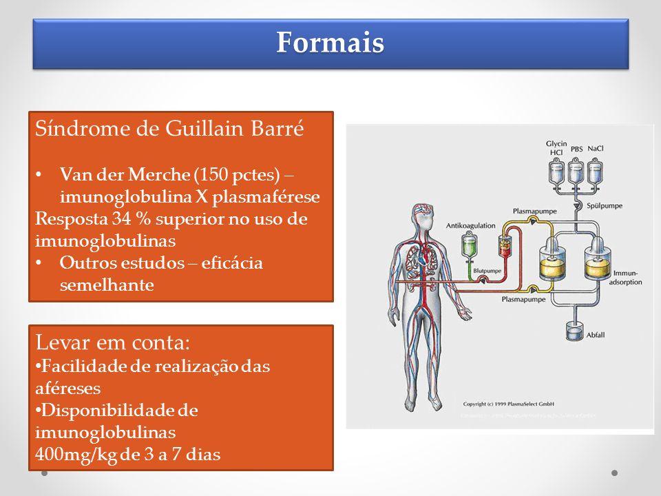 Formais Síndrome de Guillain Barré Levar em conta: