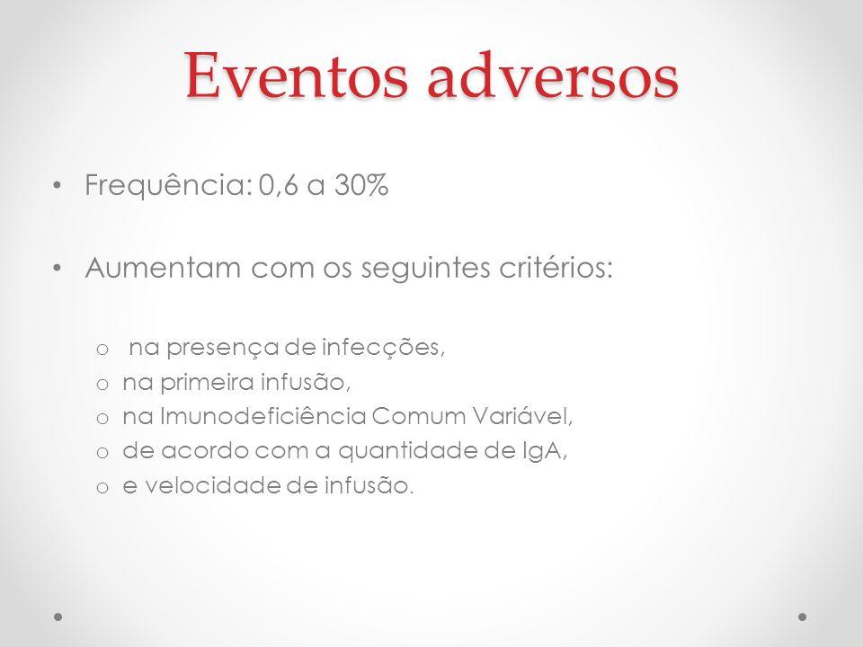 Eventos adversos Frequência: 0,6 a 30%