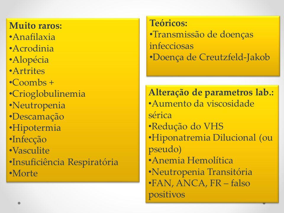 Teóricos: Transmissão de doenças infecciosas. Doença de Creutzfeld-Jakob. Muito raros: Anafilaxia.