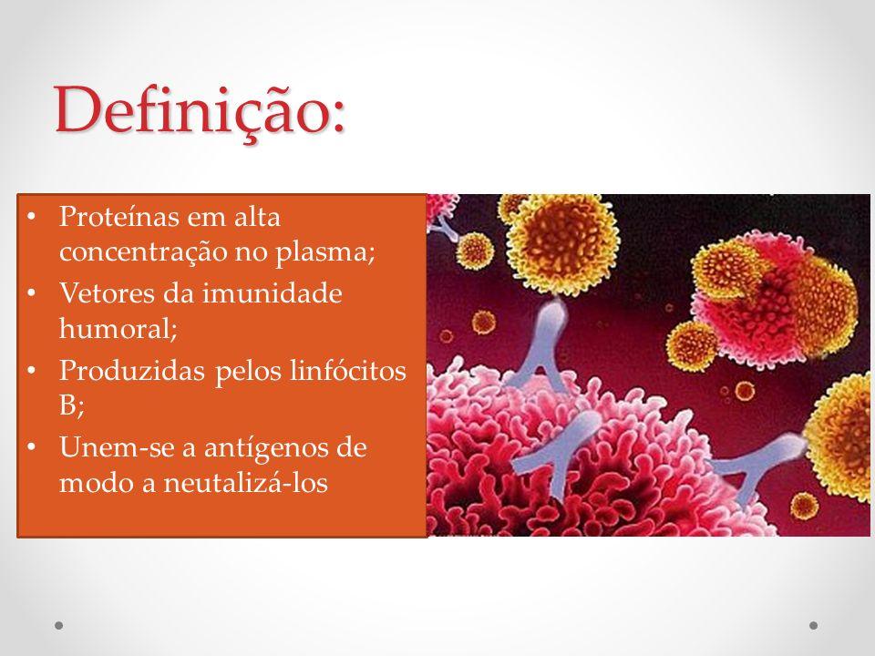 Definição: Proteínas em alta concentração no plasma;