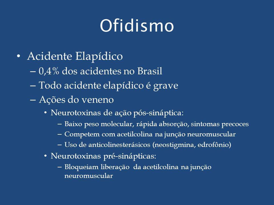 Ofidismo Acidente Elapídico 0,4% dos acidentes no Brasil