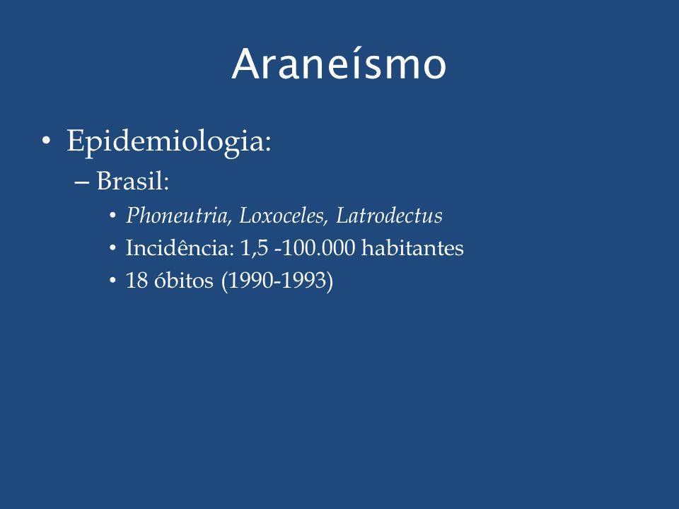 Araneísmo Epidemiologia: Brasil: Phoneutria, Loxoceles, Latrodectus