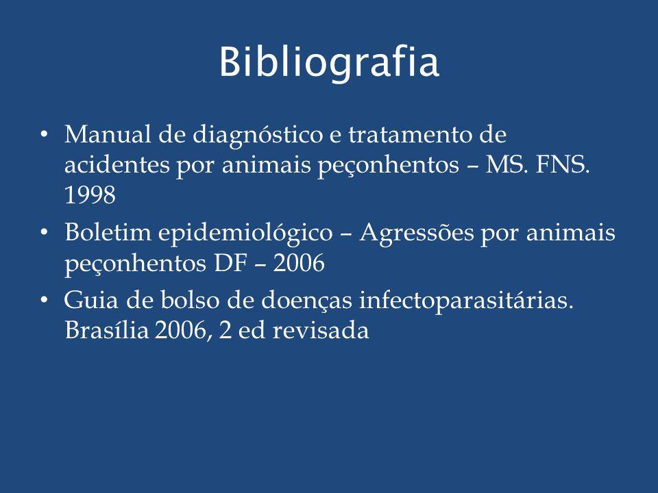 Bibliografia Manual de diagnóstico e tratamento de acidentes por animais peçonhentos – MS. FNS. 1998.