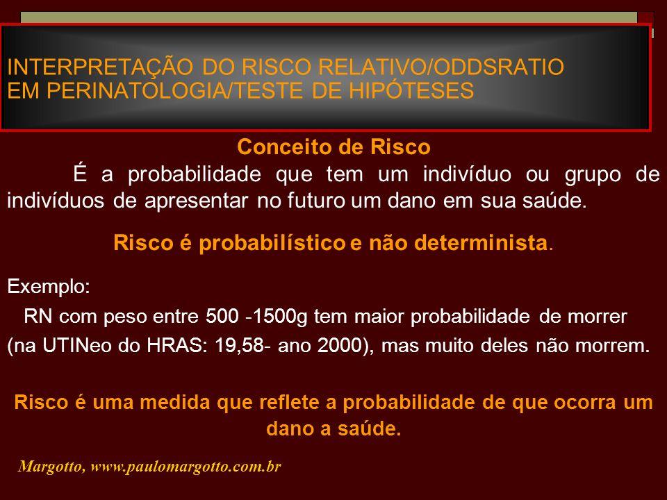 Risco é probabilístico e não determinista.