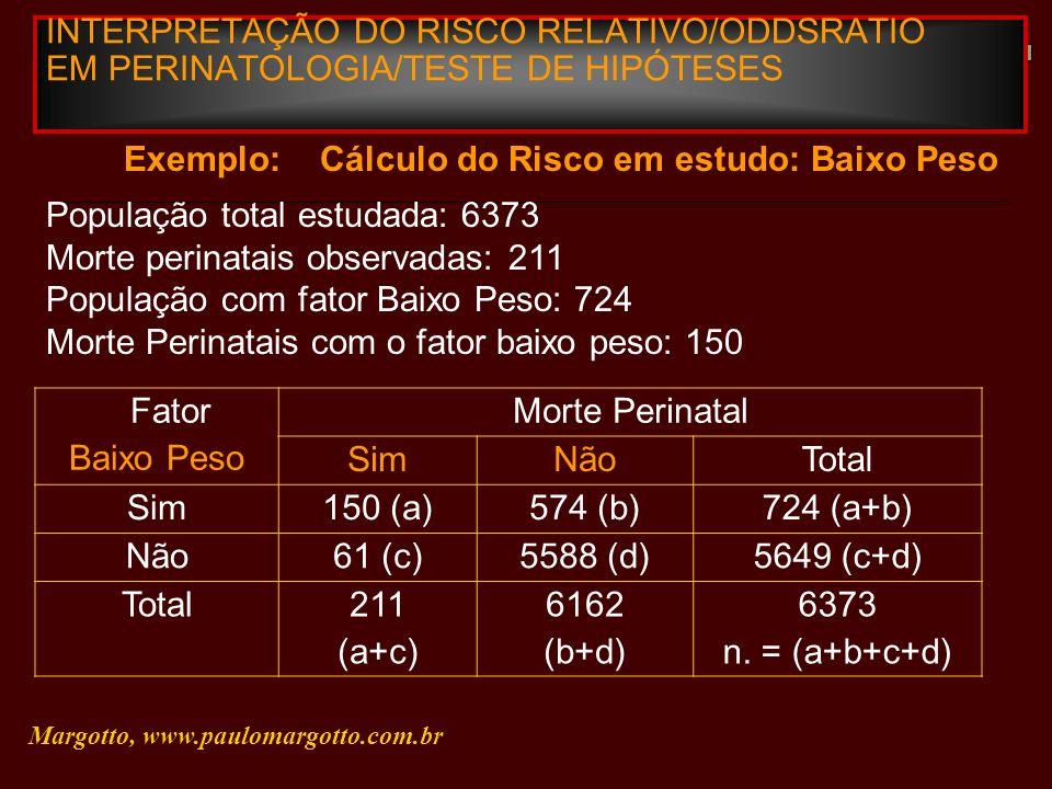 Exemplo: Cálculo do Risco em estudo: Baixo Peso