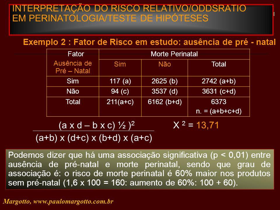 Exemplo 2 : Fator de Risco em estudo: ausência de pré - natal