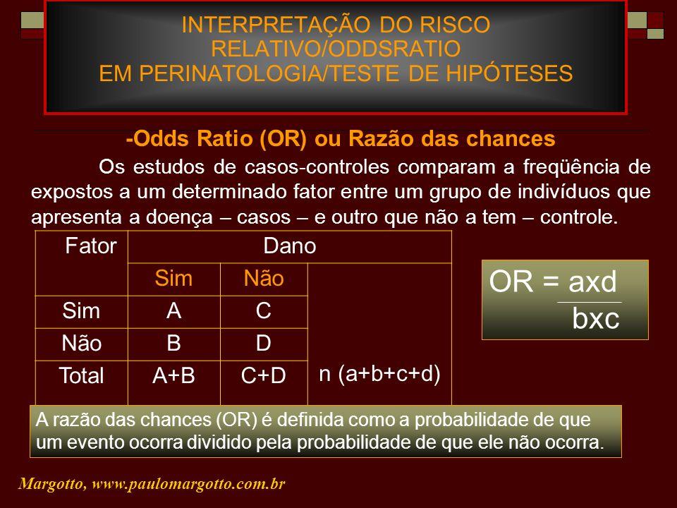 -Odds Ratio (OR) ou Razão das chances