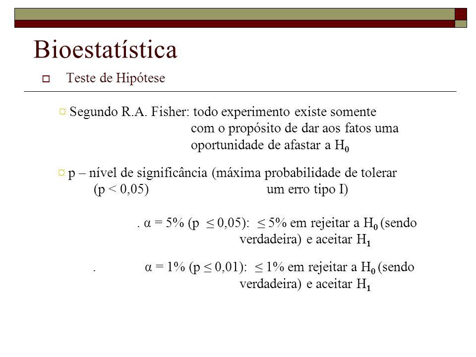 Bioestatística Teste de Hipótese