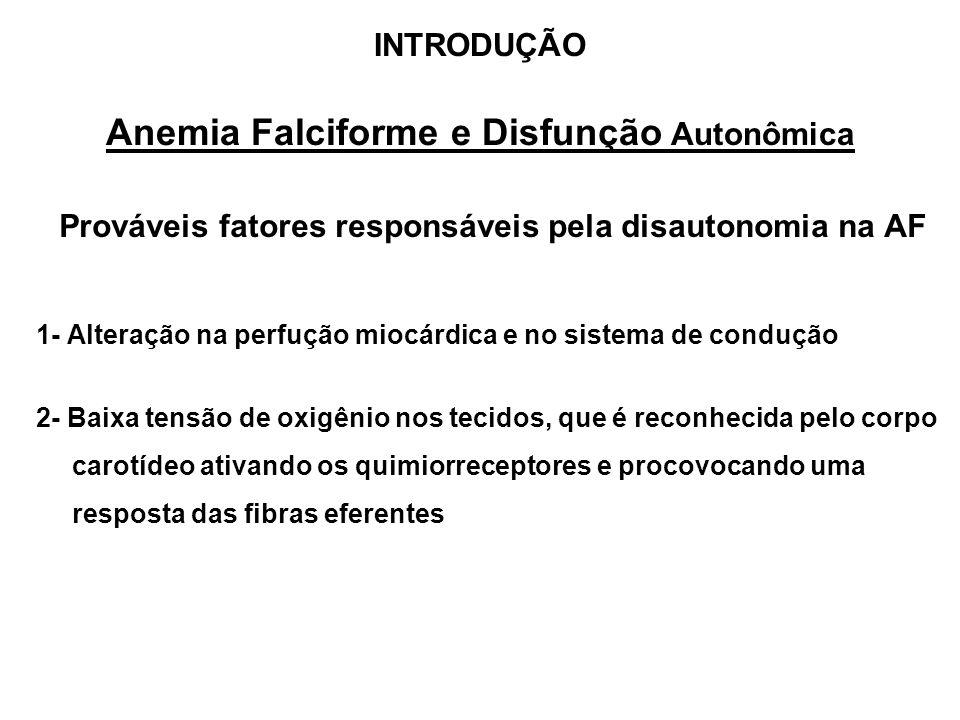 INTRODUÇÃO Anemia Falciforme e Disfunção Autonômica
