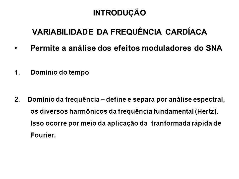 INTRODUÇÃO VARIABILIDADE DA FREQUÊNCIA CARDÍACA