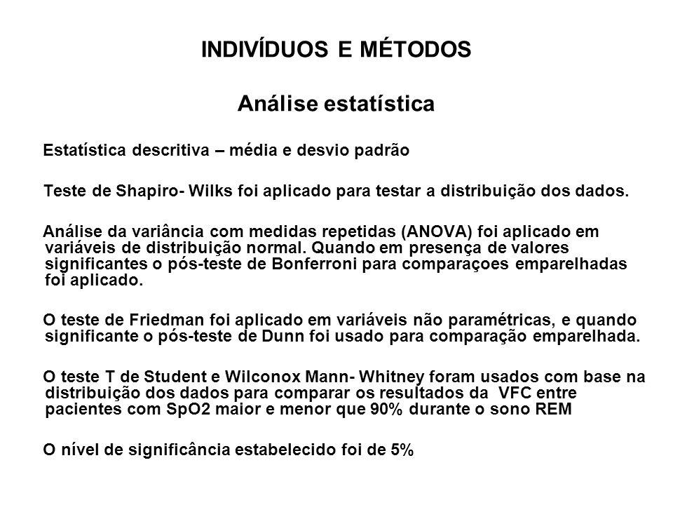INDIVÍDUOS E MÉTODOS Análise estatística