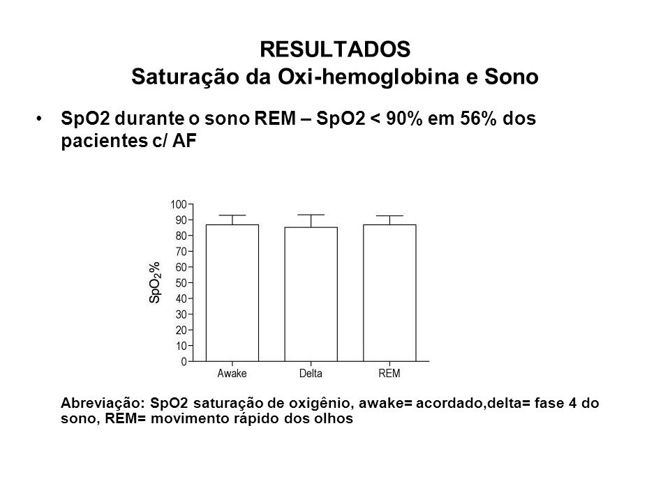 RESULTADOS Saturação da Oxi-hemoglobina e Sono