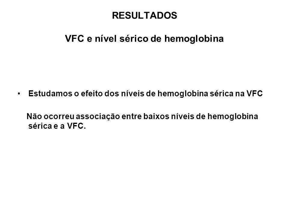 RESULTADOS VFC e nível sérico de hemoglobina