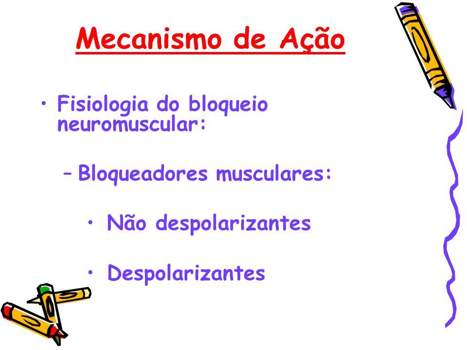 Mecanismo de Ação Fisiologia do bloqueio neuromuscular: