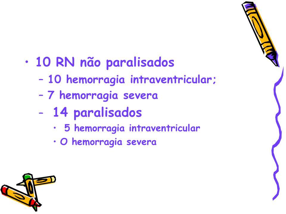 10 RN não paralisados 10 hemorragia intraventricular;