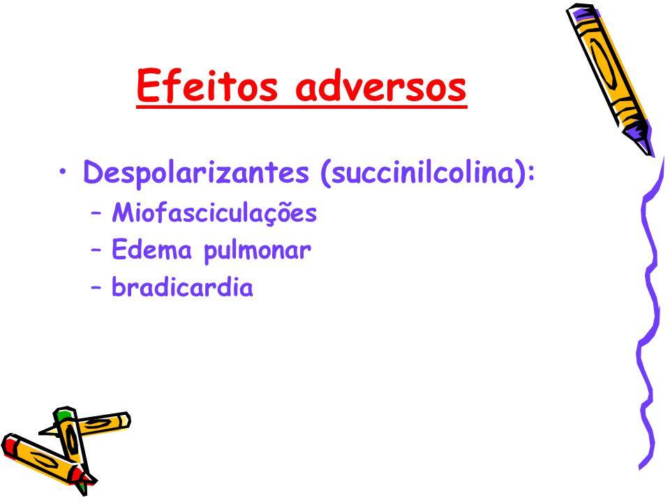 Efeitos adversos Despolarizantes (succinilcolina): Miofasciculações