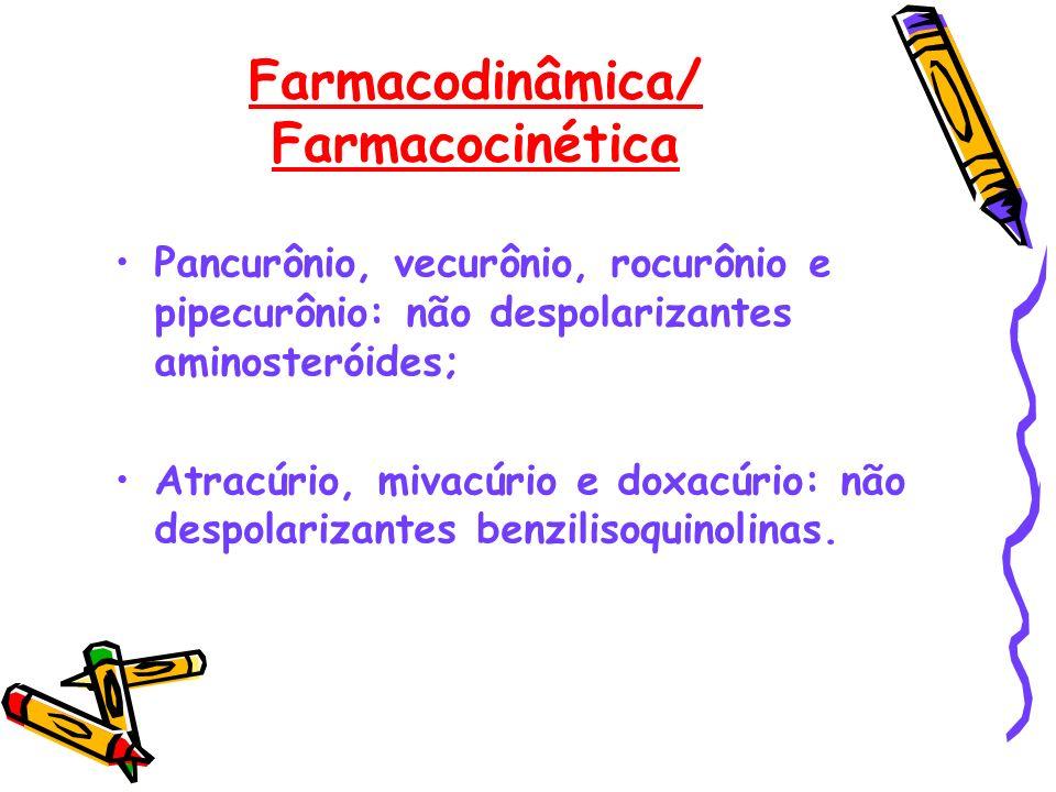 Farmacodinâmica/ Farmacocinética