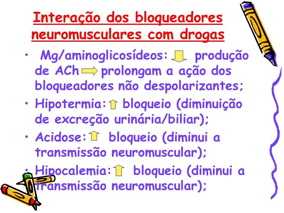 Interação dos bloqueadores neuromusculares com drogas