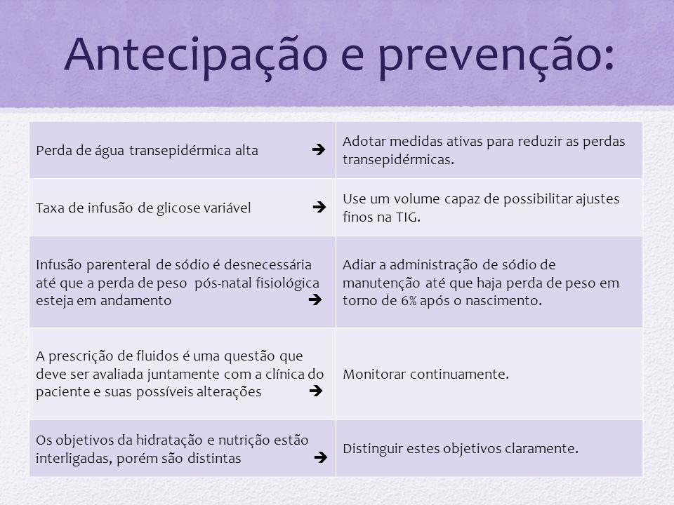 Antecipação e prevenção: