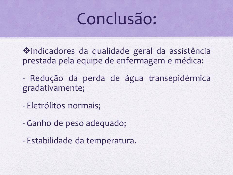 Conclusão: Indicadores da qualidade geral da assistência prestada pela equipe de enfermagem e médica: