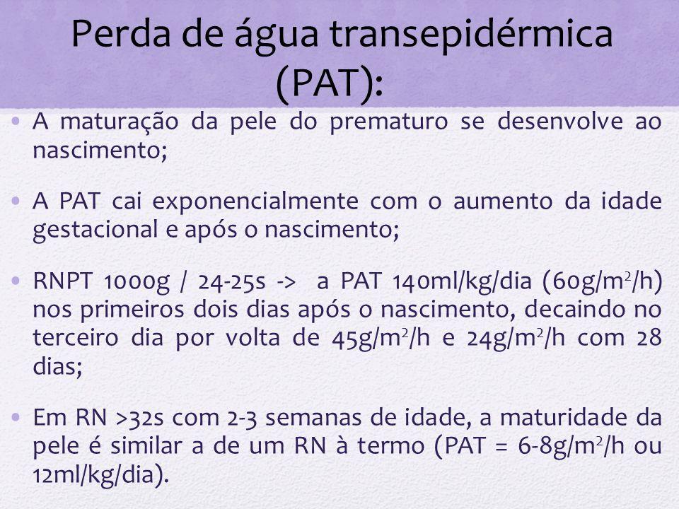 Perda de água transepidérmica (PAT):