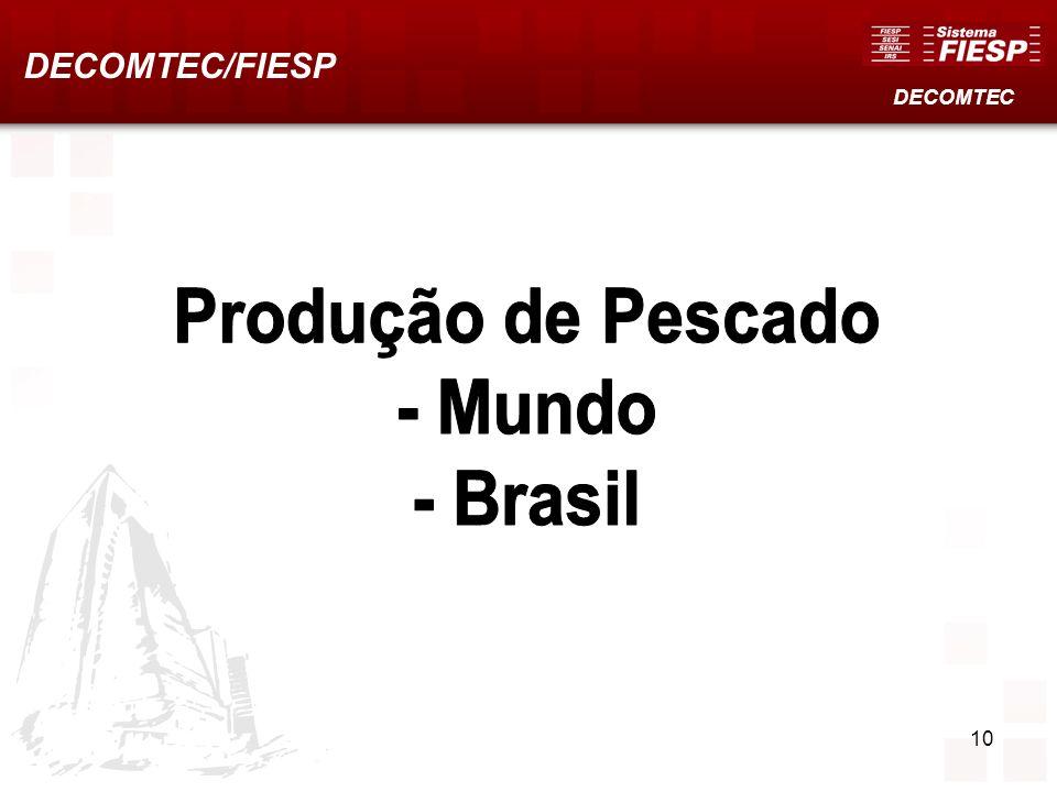 Produção de Pescado - Mundo - Brasil