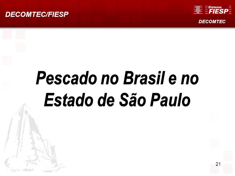 Pescado no Brasil e no Estado de São Paulo