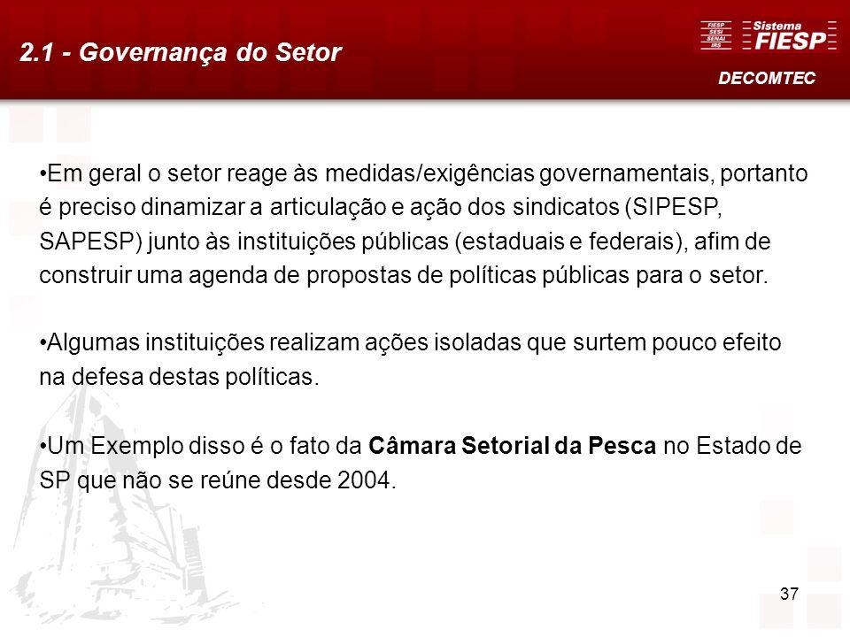 2.1 - Governança do Setor DECOMTEC.