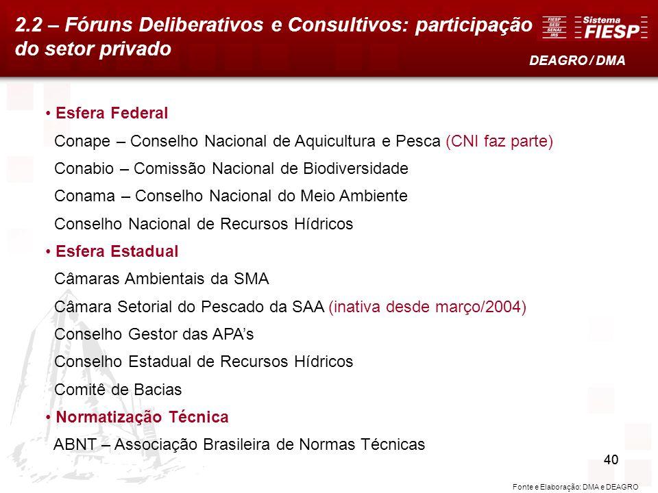 2.2 – Fóruns Deliberativos e Consultivos: participação do setor privado