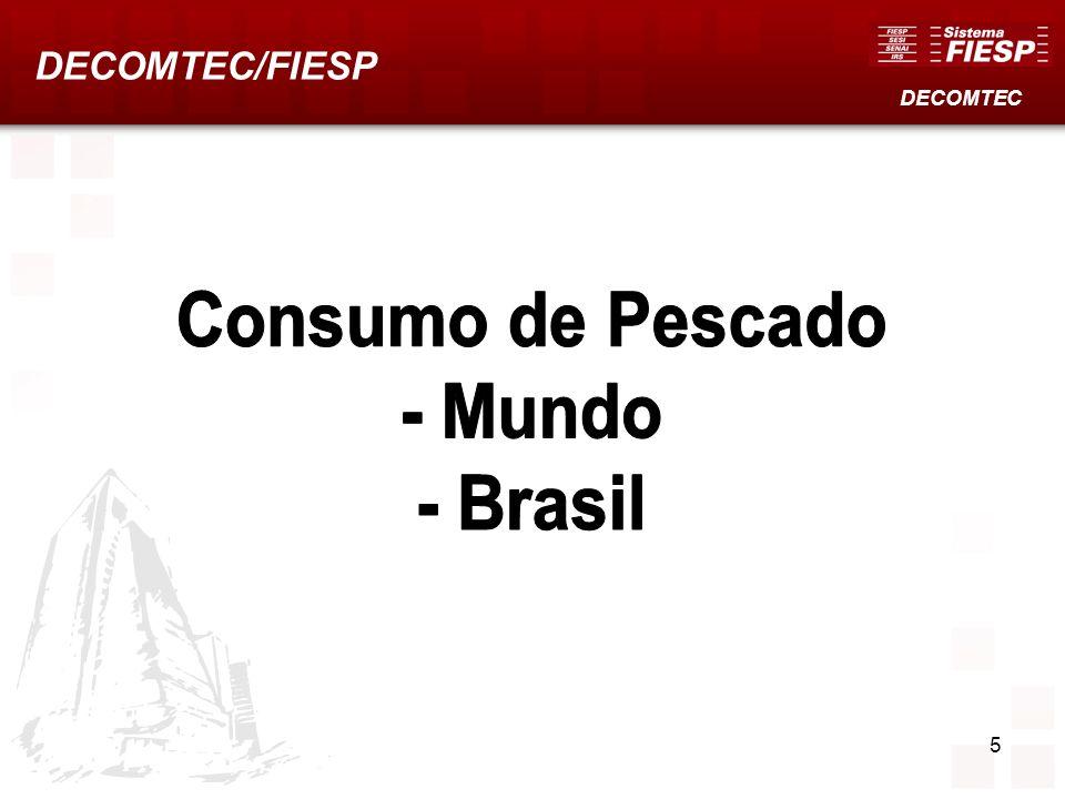 Consumo de Pescado - Mundo - Brasil