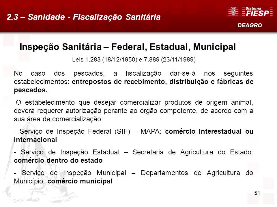 Inspeção Sanitária – Federal, Estadual, Municipal