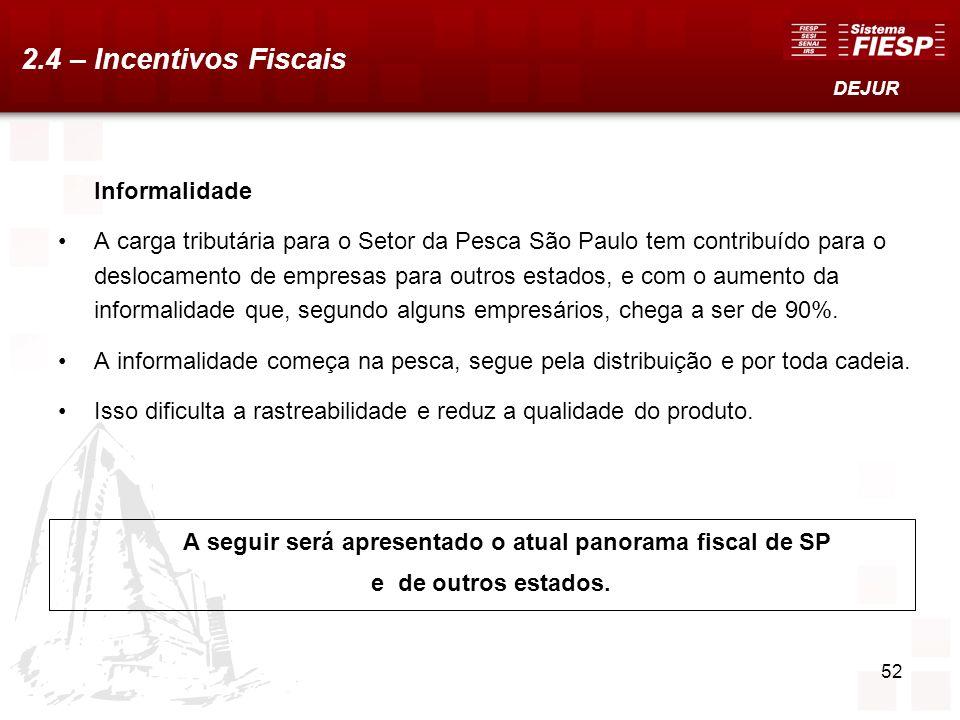 A seguir será apresentado o atual panorama fiscal de SP
