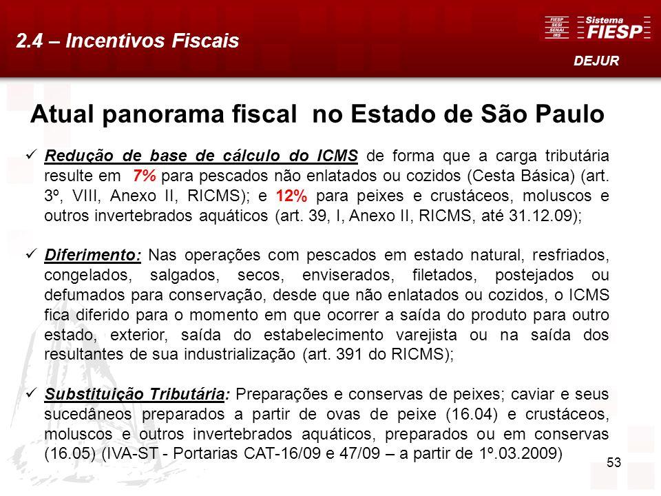 Atual panorama fiscal no Estado de São Paulo