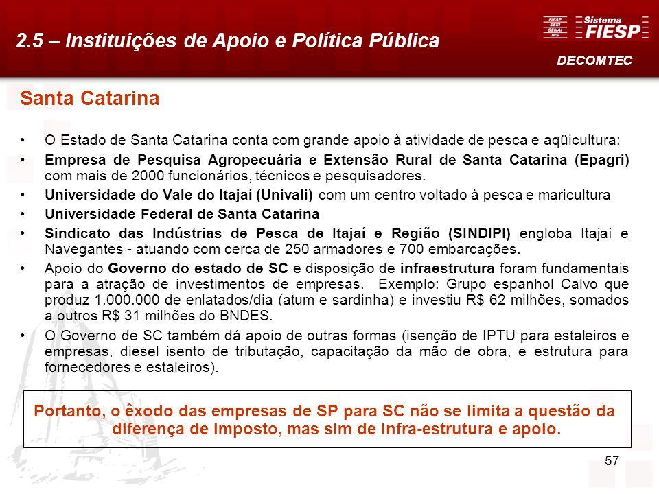 2.5 – Instituições de Apoio e Política Pública