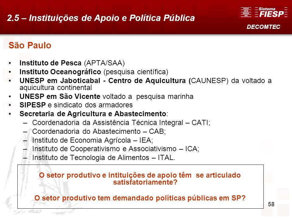 O setor produtivo tem demandado políticas públicas em SP